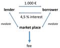 Peer to peer banking simplified.png