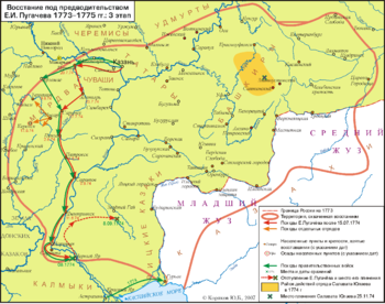 Подавлено восстание под руководством пугачева дата
