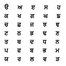 Punjabi language - Wikipedia