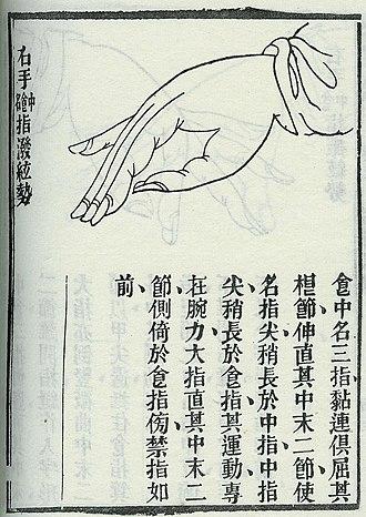 Guqin playing technique - Image: Qintech Bo