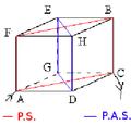 Réseau cubique de fils métalliques entre deux sommets en diagonale d'une même face 2 a.png