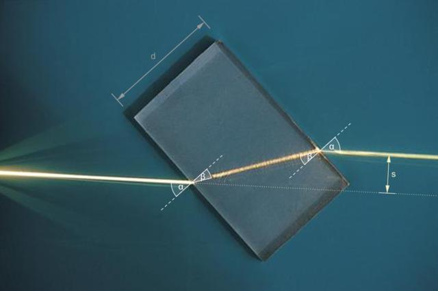 Strahlengang in einer Glasplatte
