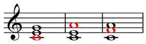 Root (chord) - Image: Root position, first inversion, and second inversion chords over C bass