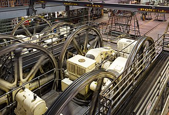 San Francisco Cable Car Museum - Engines and winding wheels of the San Francisco cable car system
