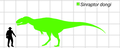 Sinraptor size.png