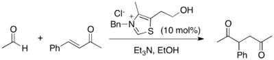 方案1. Stetter反应概述