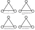 Structural Balance Triads.png