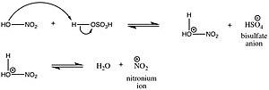 Dinoseb - Image: Synthesis of dinoseb step 2