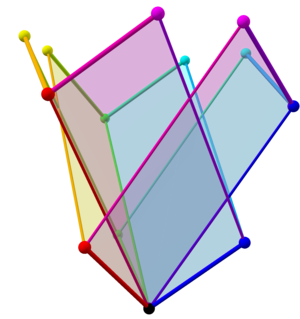 Tree of weak orderings in concertina cube 676.png