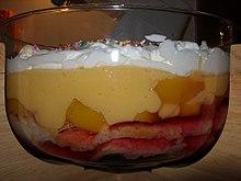 Polish Sponge Cake Recipe