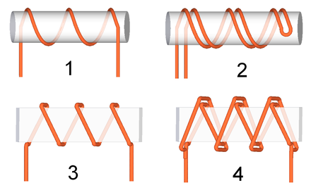 Types of windings in wire resistors: common bifilar common on a thin former Ayrton-Perry Types of winding by Zureks.png