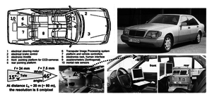 VaMP - The experimental driverless car VaMP (Versuchsfahrzeug für autonome Mobilität und Rechnersehen) which was developed in the context of the European research project PROMETHEUS: (top left) components for autonomous driving; (right) VaMP and view into passenger cabin (lower right); (lower left) bifocal camera arrangement (front) on yaw platform
