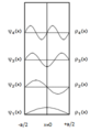 Wave function.png