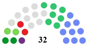 Wicklow County Council - Image: Wicklow County Council Composition