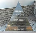 """""""Пирамида потребностей Маслоу"""".jpg"""