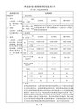 興達發電廠運轉期間環境監測工作 107 年第 1 季監測成果摘要.pdf