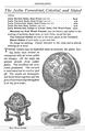 1889 Joslin globes ad Boston.png