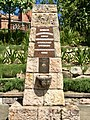 2nd-31st Battalion Memorial, South Brisbane 03.jpg