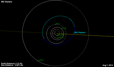 582 Olympia 1.08.2014 flat view.png