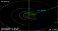 941 Murray orbit on 01 Jan 2009.png