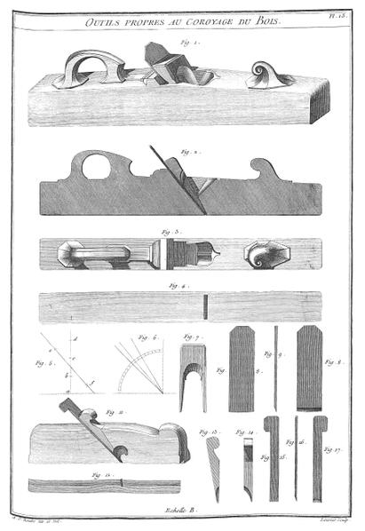 File:A-J Roubo - L'Art du Menuisier - Planche 013.png