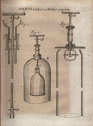 Jacob Leupold - Image: Acta Eruditorum VI fisica, 1715 – BEIC 13386284