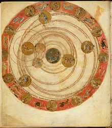 History of astronomy - Wikipedia