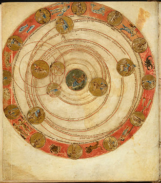 Astronomical chronology - Ninth century diagram of the positions of the seven planets on 18 March 816.