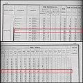 Barbolla. Censo de Población de 1857. Fuente INE.jpg