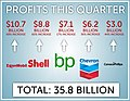 Big Oil First Quarter Profits, 2011 (5714066256).jpg