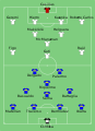 Boca Juniors vs Real Madrid 2000-11-28.svg