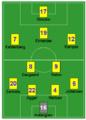 Brøndby IF Danish Superliga 2004-05.png