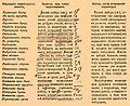 Brockhaus and Efron Encyclopedic Dictionary b31 339-0.jpg
