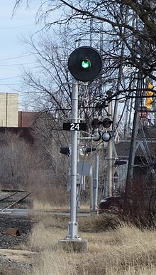 North American Railroad Signals Wikipedia