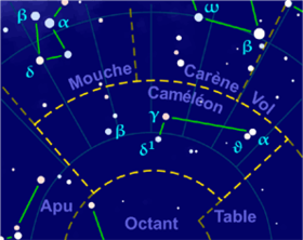Image illustrative de l'article Caméléon (constellation)