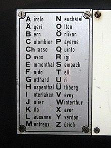 Buchstabiertafel – Wikipedia