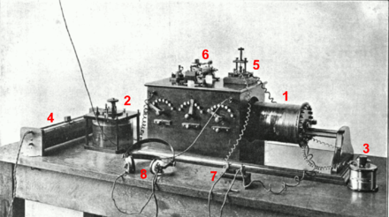 "Amateur-built crystal receiver with ""loose coupler"" antenna transformer, Belfast, around 1914 Crystal radio receiver from wireless era.png"