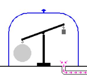 Dasymeter - Dasymeter at reduced pressure