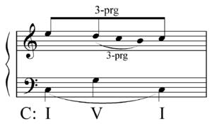 Linear progression - Image: Decorated third progression revised