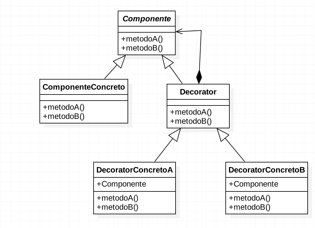 Decorator wikipdia a enciclopdia livre ccuart Image collections