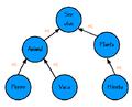 DiagramaConceptual-ejemplo.png