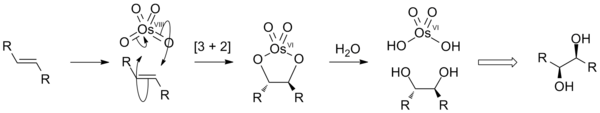Dihydroxylation with OsO4.png