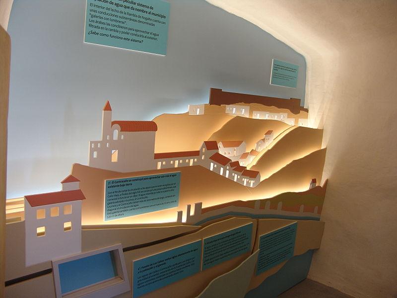 File:Diorama del funcionamiento del sistema de lumbreras.JPG