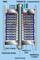 Disc tube module.png