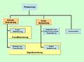 Finanzierungsformen.png