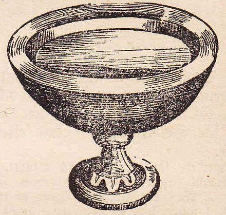 Handwashing in Judaism - Wikiwand