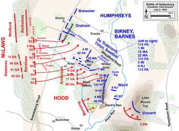 Gettysburg - Union Clears the Wheatfield