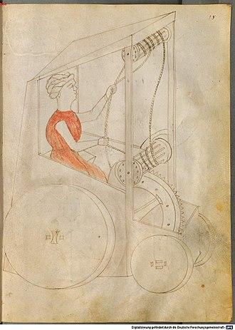 Giovanni Fontana (engineer) - Illustration from Bellicorum instrumentorum liber, Venice c. 1420 - 1430