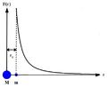 Gravitation und potentielle Energie.png