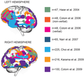 Gray matter thickness of multiple cortical areas correlates with IQ.png